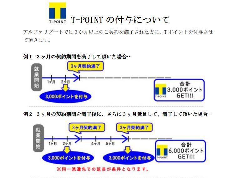 アルファリゾートのTポイント制度