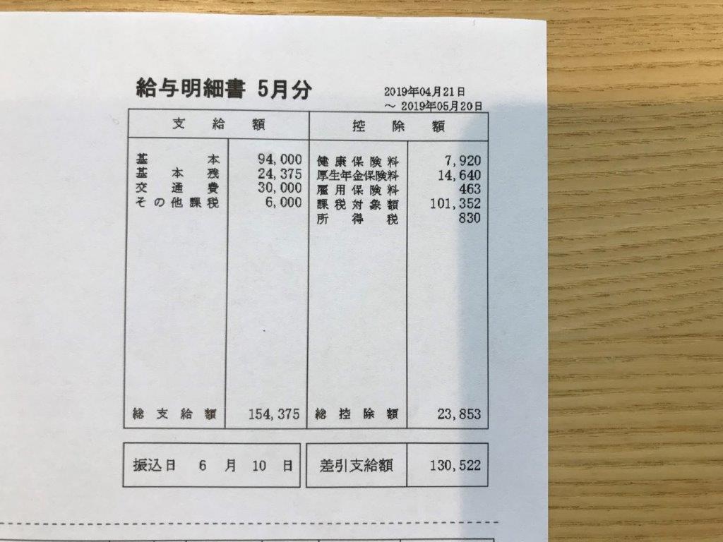 アプリリゾートの実際の給料額